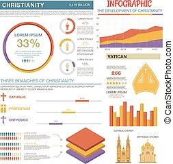 宗教, 主題, infographic, デザイン, キリスト教