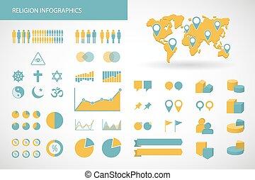 宗教, 関係した, キット, infographics