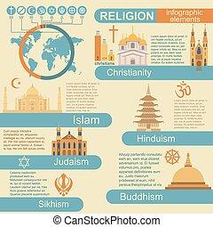 宗教, infographics
