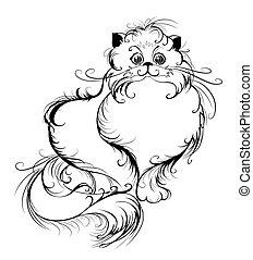 定型, ペルシャ猫