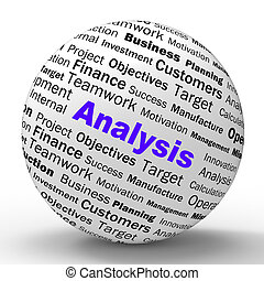 定義, 提示, 分析, 球, 検査, 検証, exhaustive, ∥あるいは∥