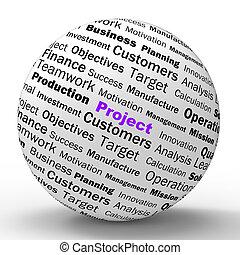 定義, 管理, 代表団, 手段, プロジェクト, 球