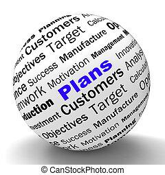 定義, 顧客, ターゲット, 提示, 整理, 目標, 球, ∥あるいは∥, 計画