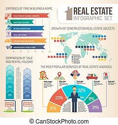 実質, セット, infographics, 財産