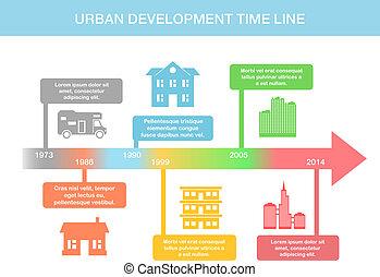 実質, タイムライン, 要素, 財産, infographic