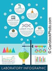 実験室, イラスト, infographics