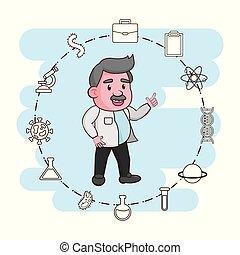 実験室, 科学, 科学
