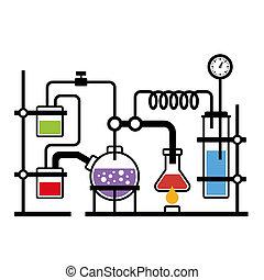 実験室, infographic, 化学