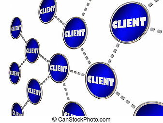 客戶, referrals, 增長, 事務, 連線, 環繞, 网絡, 3d, 插圖