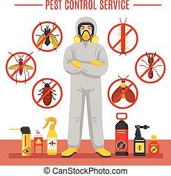 害虫, イラスト, サービス, 制御