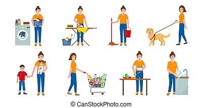 家务劳动, 妇女, 发生地点, 放置