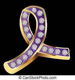 家庭内暴力, 紫色, 認識