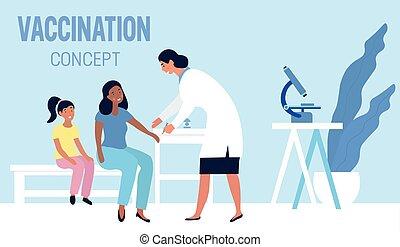 家族, 母, 娘, ワクチン接種