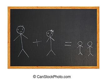 家族, 黒板, 図画