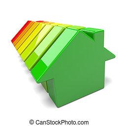 家, エネルギー, 効率, レベル