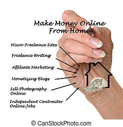 家, 作りなさい, オンラインで, お金