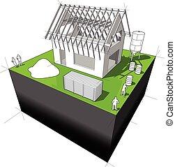 家, 屋根, 図, フレームワーク, 建設, 下に