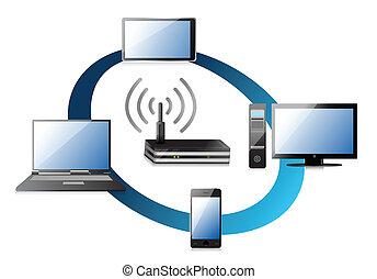 家, 概念, ネットワーク, wifi