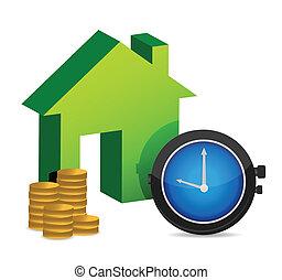 家, 買い物, 時間