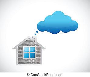 家, 雲, デザイン, 夢, イラスト