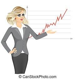 寄付, 女性実業家, プレゼンテーション