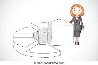 寄付, 女性, プレゼンテーション, ビジネス