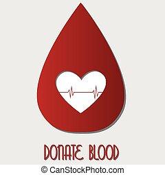 寄付, 血