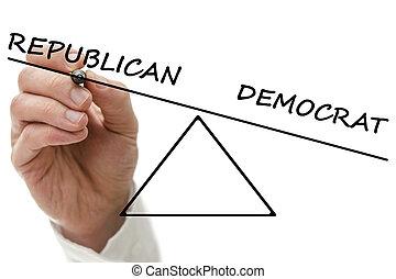 ∥対∥, 共和党員, 民主党員