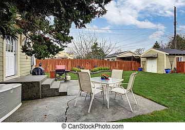 小さい家, 裏庭, 中庭, 区域