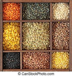 小扁豆, 不同