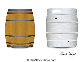 小樽, 対, ビール樽
