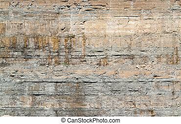 层, 岩石脸