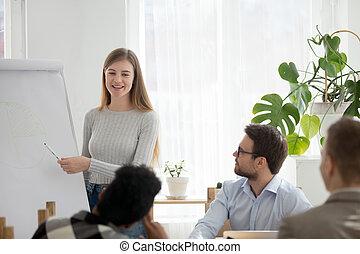 屋内, コーチ, セミナー, ビジネス 人々