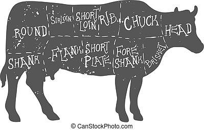 層, グランジ, 別, 型, 印刷である, 肉屋, 牛肉, アメリカ人, 切口, hand-drawn, scheme.