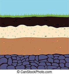 層, 土壌, 草