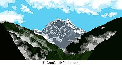 山の ピーク, 風景