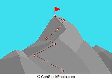 山, 路線, 頂峰