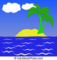 島, 砂漠