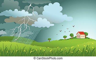 嵐, 到来