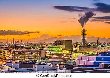 川崎, 日本, 産業