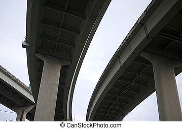 州連帯のハイウェー, 跨線橋