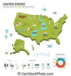 州, 産業, エネルギー, エコロジー, 合併した