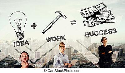 工作, 加上, 想法, 成功, 相等