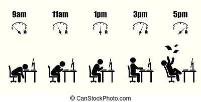 工作, 小時, 演化, 燃料