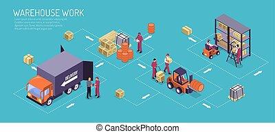 工作, 等量, 倉庫, 流程圖