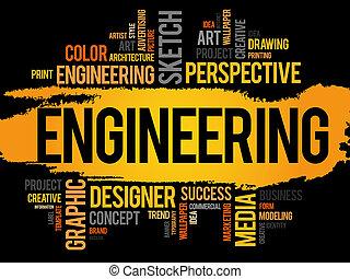 工学, 単語, 雲