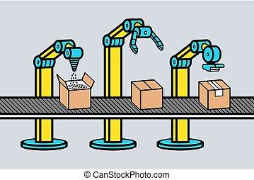 工業用ロボット, 腕