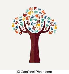 差异, 幫助, 樹, 手, 文化, 印刷品