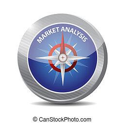 市場分析, 指南針, 簽署, 概念