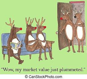市場, 値